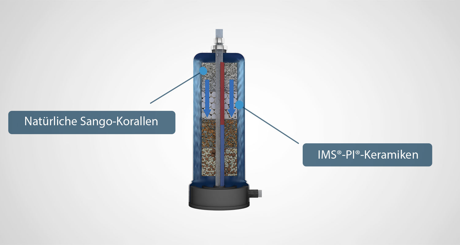 Pi Power Compact Mineralisierung